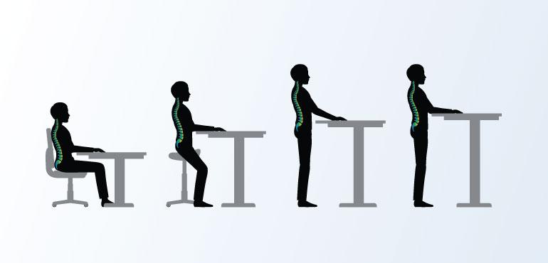 Avoid Poor Posture